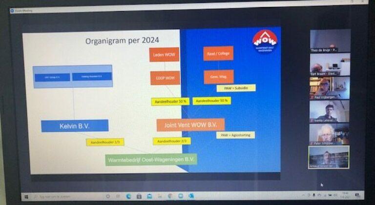 ALV akkoord met voorgestelde organisatiestructuur